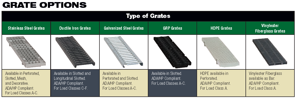 Grate Options