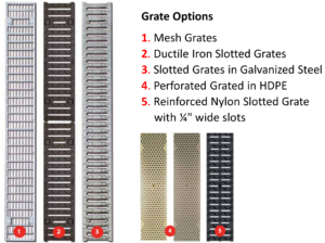 Pro-Plus Grate Options